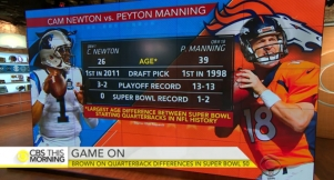 What to watch for in Broncos-Panthers matchup at Super Bowl 50