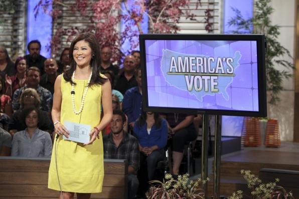 Revealing America's Vote
