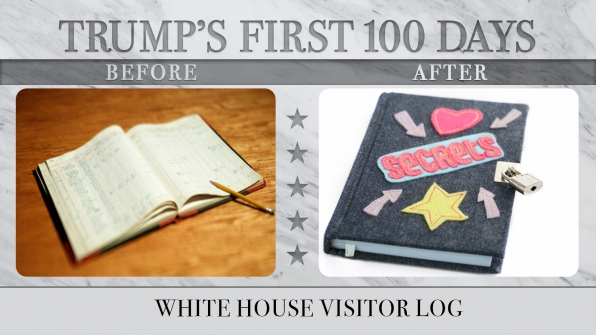 White House Visitor Log