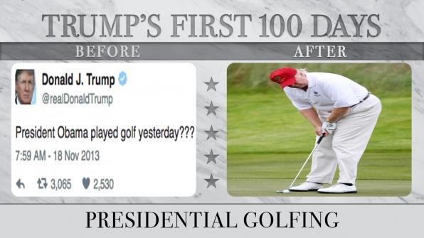 Presidential Golfing