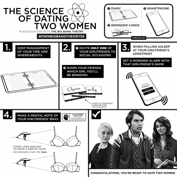 The Science Of Dating Two Women