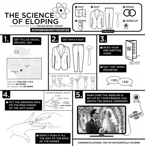 The Science Of Eloping